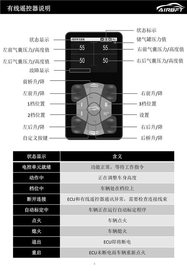 2022 V4-PH3安装使用说明